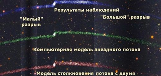 1476343047