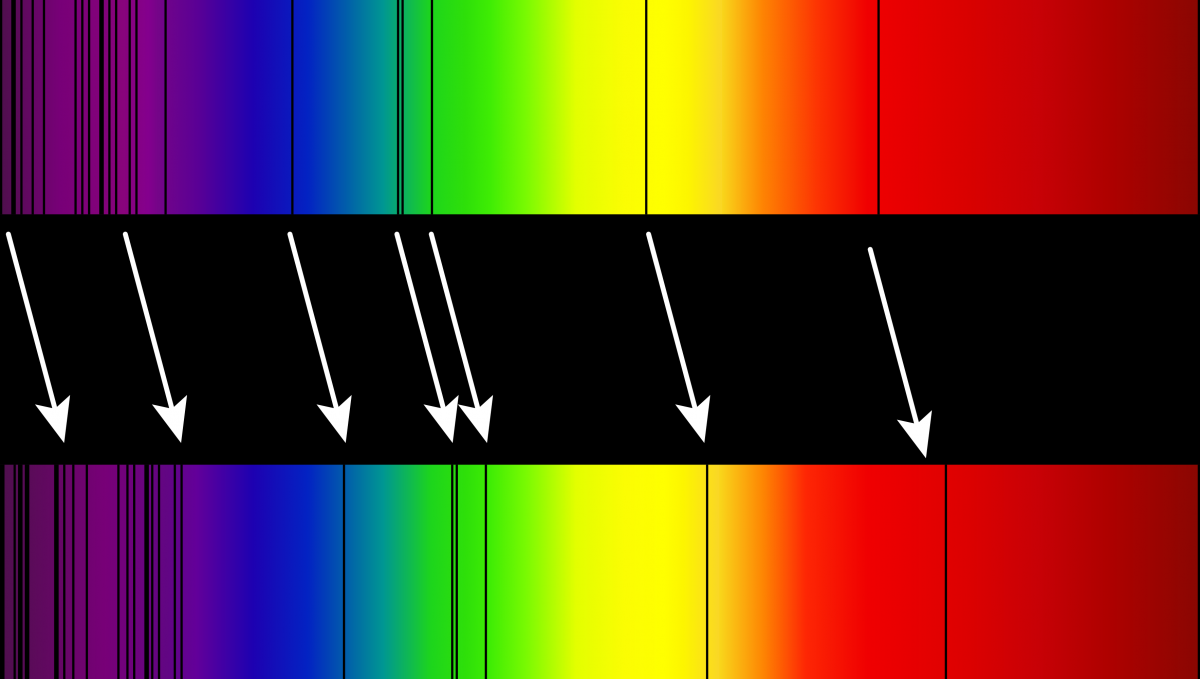 Spectral lines were displaced in the red party