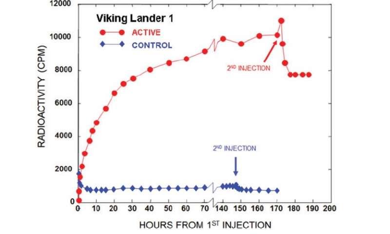 1-viking