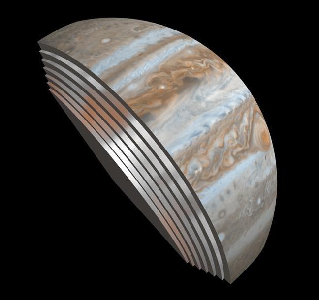 """""""Bulb"""" of Jupiter"""